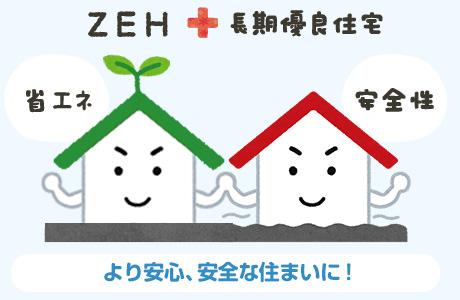 ZEH+長期優良住宅 より安心、安全な住まいに!